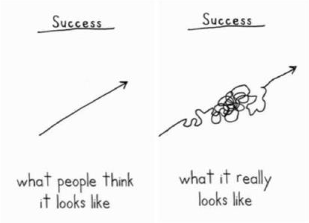 what-people-think-success-looks-like-vs-what-it-really-looks-like